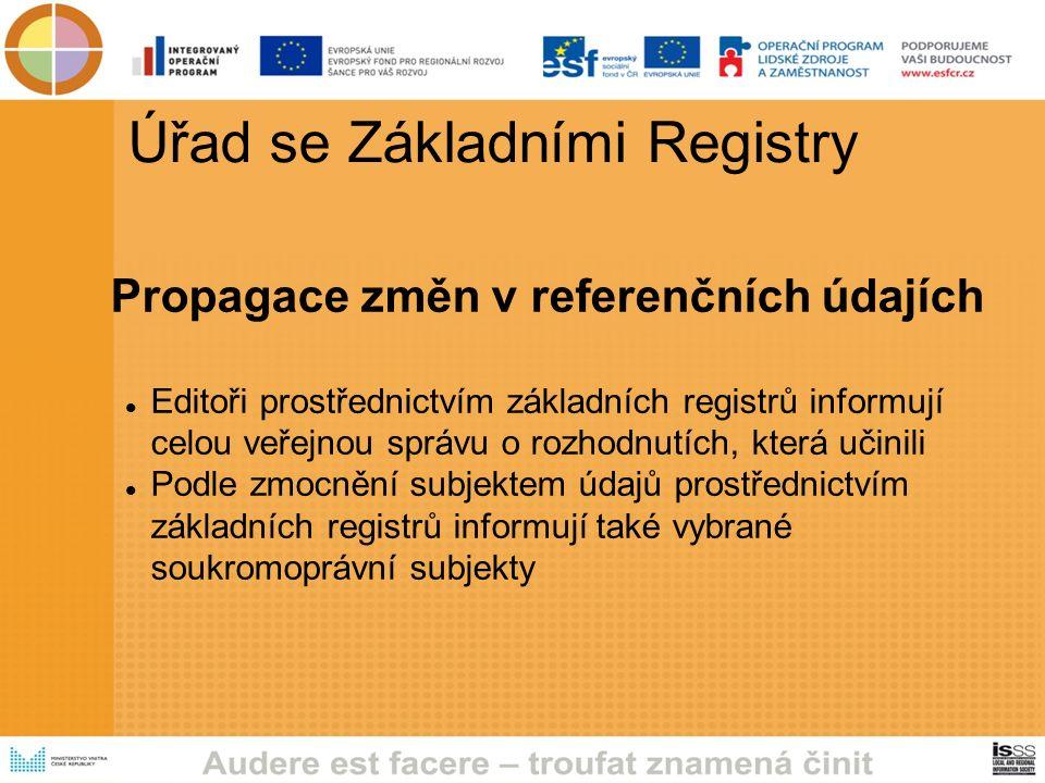 Úřad se Základními Registry Propagace změn v referenčních údajích Editoři prostřednictvím základních registrů informují celou veřejnou správu o rozhodnutích, která učinili Podle zmocnění subjektem údajů prostřednictvím základních registrů informují také vybrané soukromoprávní subjekty