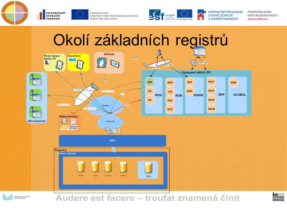 Okolí základních registrů