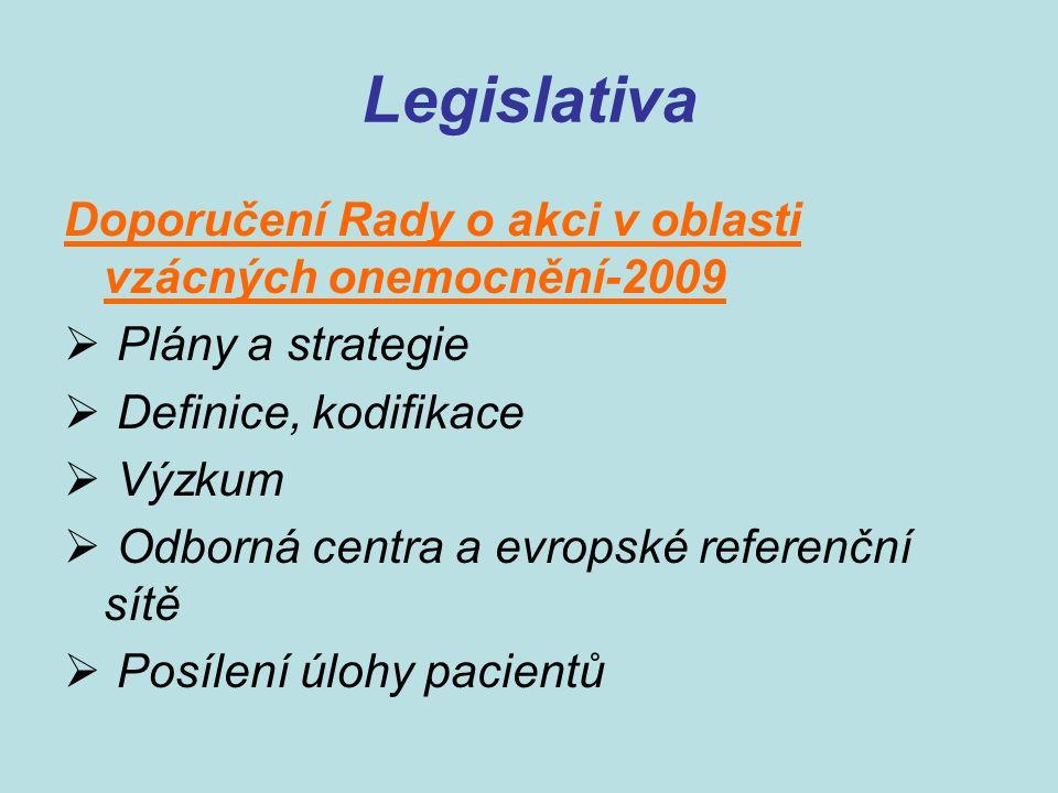 Doporučení Rady o akci v oblasti vzácných onemocnění-2009  Plány a strategie  Definice, kodifikace  Výzkum  Odborná centra a evropské referenční sítě  Posílení úlohy pacientů Legislativa