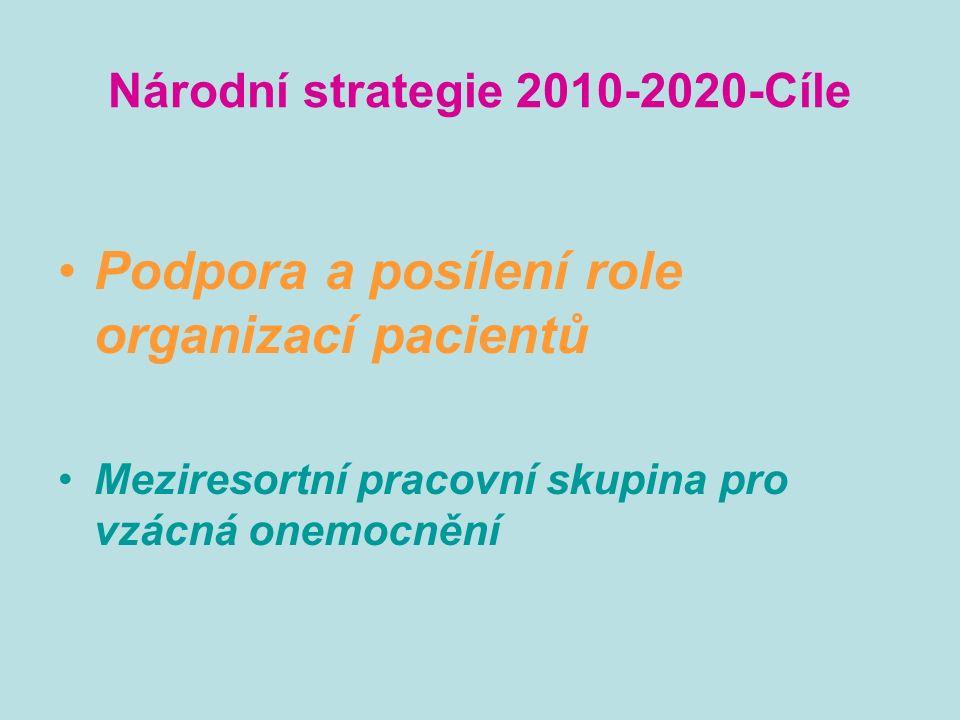 Národní strategie 2010-2020-Cíle Podpora a posílení role organizací pacientů Meziresortní pracovní skupina pro vzácná onemocnění