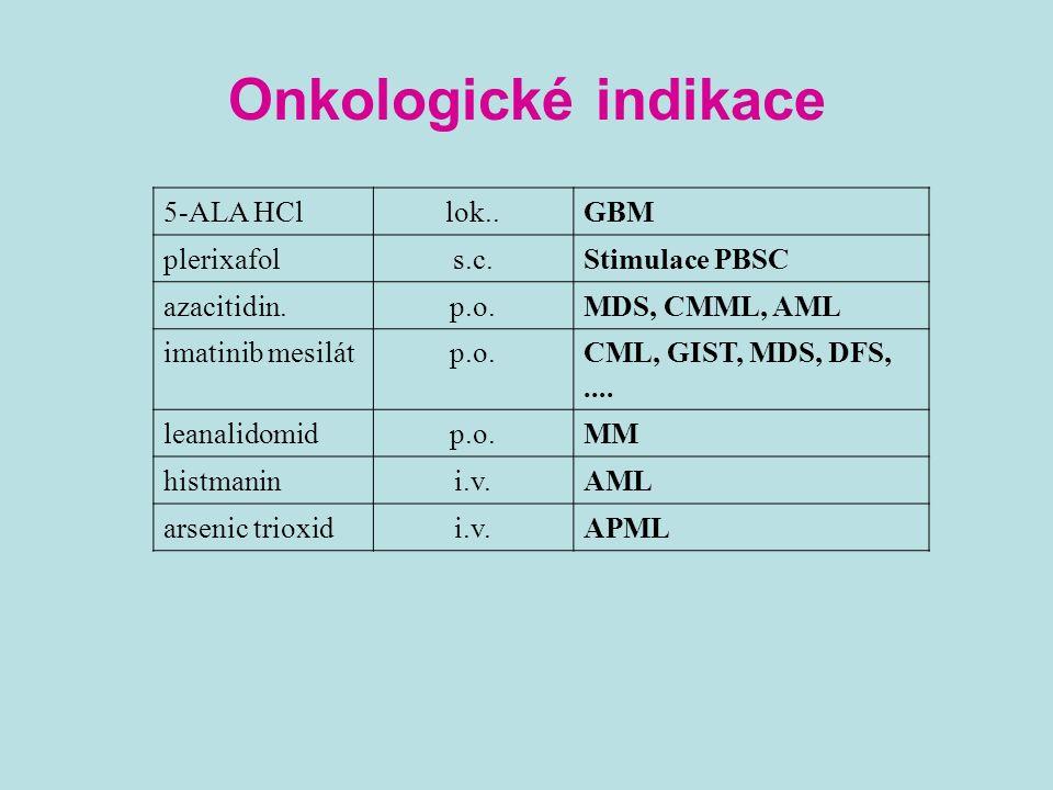 Onkologické indikace 5-ALA HCllok..GBM plerixafols.c.Stimulace PBSC azacitidin.p.o.MDS, CMML, AML imatinib mesilátp.o.CML, GIST, MDS, DFS,....