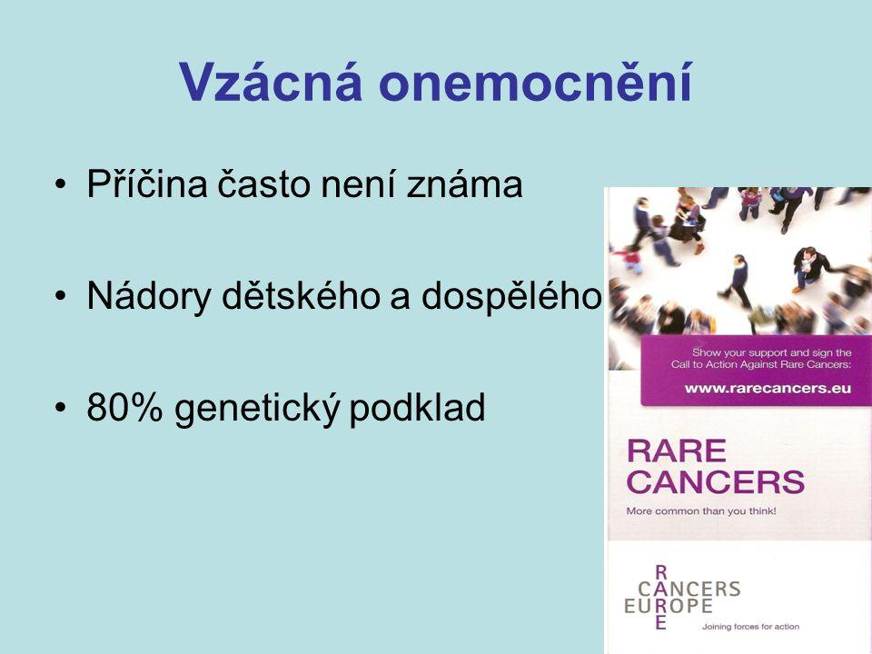 Vzácná onemocnění Příčina často není známa Nádory dětského a dospělého věku 80% genetický podklad