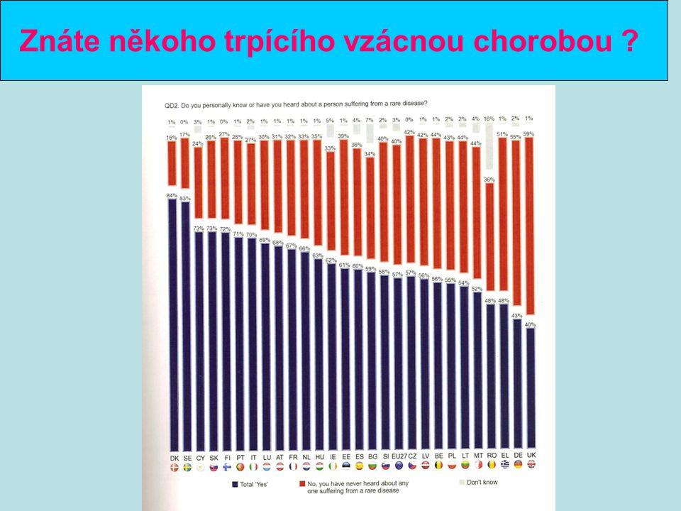 Říjen 2011 Národní strategie (NS) pro vzácná onemocnění 2010-2020 Přijata v roce 2010 Dalším krokem je její naplnění formou Národního akčního plánu Hlavní cíle NS: -včasná diagnostika a dostupnost adekvátní léčby vzácných onemocnění -koordinace a centralizace efektivní péče o pacienty se vzácným onemocněním -zlepšení vzdělání a informovanosti odborné i laické veřejnosti -spolupráce na národní i mezinárodní úrovni se zapojením pacientských organizací -zlepšení identifikace vzácných onemocnění v rámci systému Mezinárodní klasifikace nemocí (MKN).