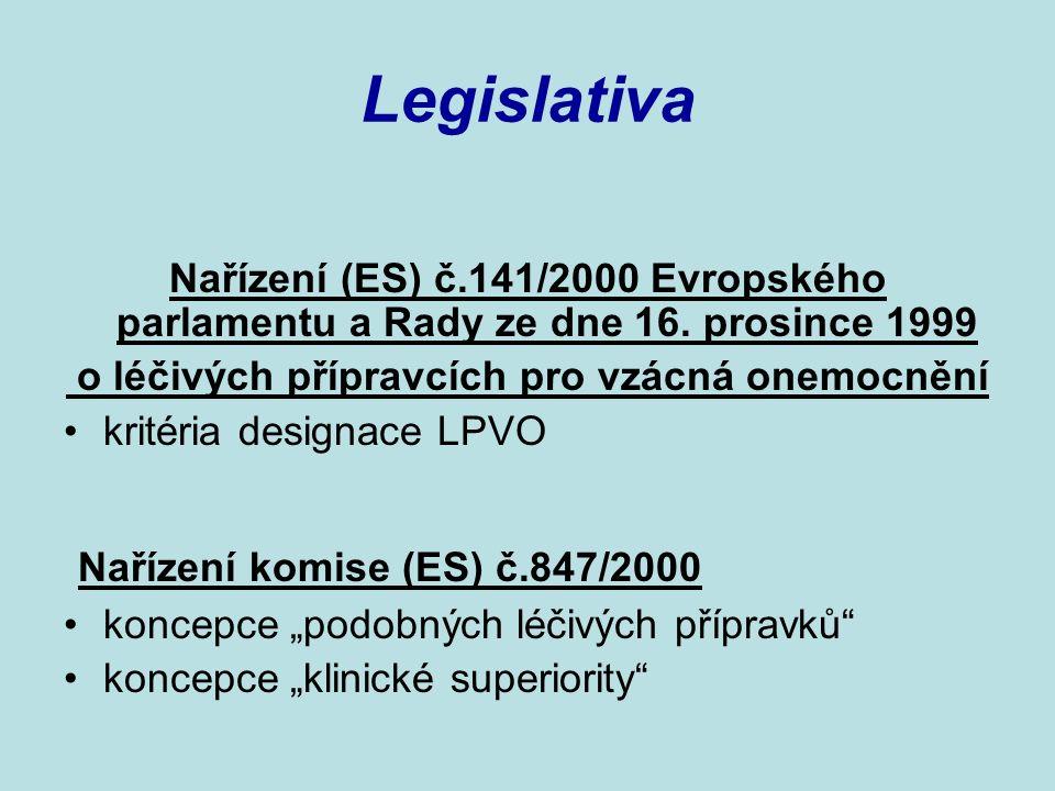 Nařizení (ES) č.141/2000 Kritéria designace léčivého přípravku jako léku pro vzácné onemocnění ( orphan drug): Pro diagnostiku, prevenci a léčbu Prevalence 5/10 000 obyvatel EU Život ohrožující, chronicky invalidizující či závažná a chronická onemocnění Ustanovení komise expertů- COMP