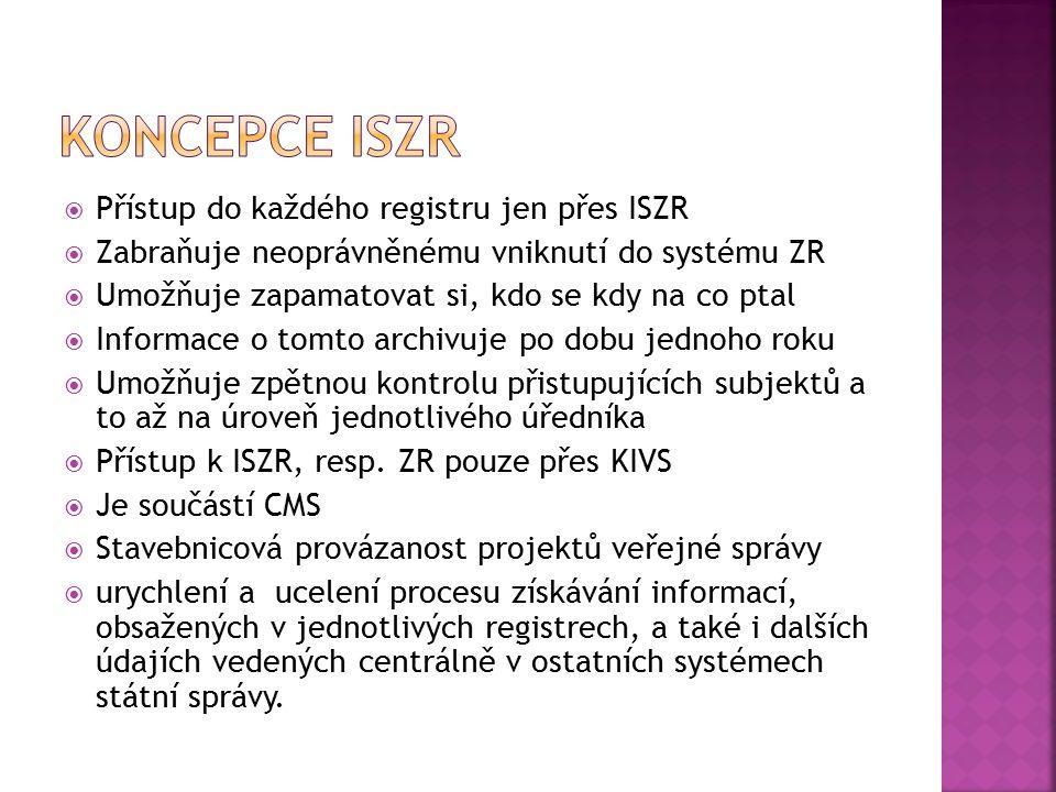  Přístup do každého registru jen přes ISZR  Zabraňuje neoprávněnému vniknutí do systému ZR  Umožňuje zapamatovat si, kdo se kdy na co ptal  Informace o tomto archivuje po dobu jednoho roku  Umožňuje zpětnou kontrolu přistupujících subjektů a to až na úroveň jednotlivého úředníka  Přístup k ISZR, resp.