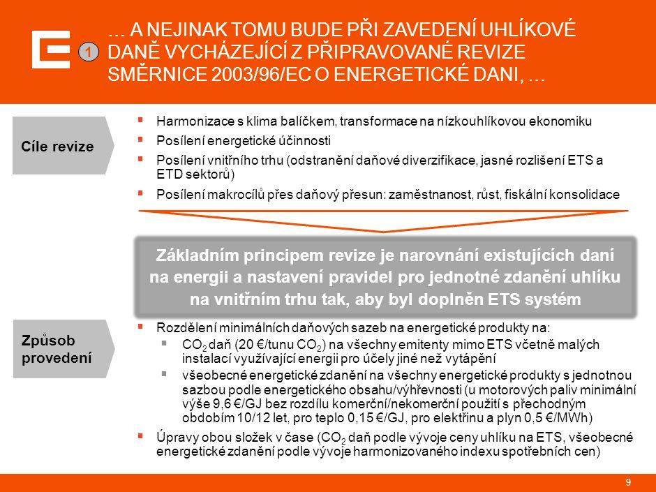  Harmonizace s klima balíčkem, transformace na nízkouhlíkovou ekonomiku  Posílení energetické účinnosti  Posílení vnitřního trhu (odstranění daňové diverzifikace, jasné rozlišení ETS a ETD sektorů)  Posílení makrocílů přes daňový přesun: zaměstnanost, růst, fiskální konsolidace Cíle revize Základním principem revize je narovnání existujících daní na energii a nastavení pravidel pro jednotné zdanění uhlíku na vnitřním trhu tak, aby byl doplněn ETS systém Způsob provedení  Rozdělení minimálních daňových sazeb na energetické produkty na:  CO 2 daň (20 €/tunu CO 2 ) na všechny emitenty mimo ETS včetně malých instalací využívající energii pro účely jiné než vytápění  všeobecné energetické zdanění na všechny energetické produkty s jednotnou sazbou podle energetického obsahu/výhřevnosti (u motorových paliv minimální výše 9,6 €/GJ bez rozdílu komerční/nekomerční použití s přechodným obdobím 10/12 let, pro teplo 0,15 €/GJ, pro elektřinu a plyn 0,5 €/MWh)  Úpravy obou složek v čase (CO 2 daň podle vývoje ceny uhlíku na ETS, všeobecné energetické zdanění podle vývoje harmonizovaného indexu spotřebních cen) … A NEJINAK TOMU BUDE PŘI ZAVEDENÍ UHLÍKOVÉ DANĚ VYCHÁZEJÍCÍ Z PŘIPRAVOVANÉ REVIZE SMĚRNICE 2003/96/EC O ENERGETICKÉ DANI, … 9 1