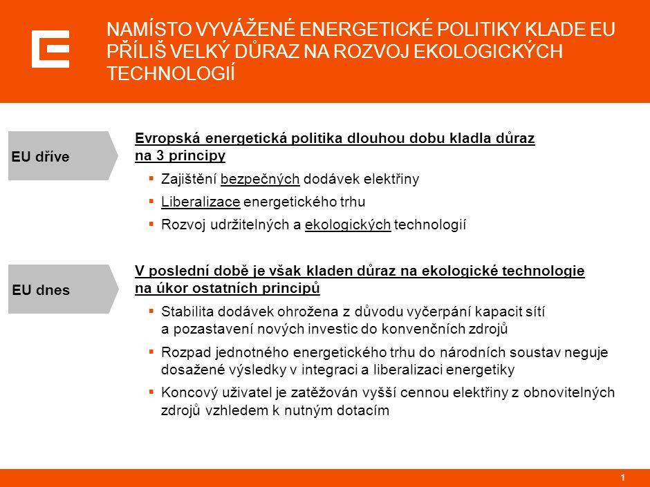 Evropská energetická politika dlouhou dobu kladla důraz na 3 principy  Zajištění bezpečných dodávek elektřiny  Liberalizace energetického trhu  Rozvoj udržitelných a ekologických technologií V poslední době je však kladen důraz na ekologické technologie na úkor ostatních principů  Stabilita dodávek ohrožena z důvodu vyčerpání kapacit sítí a pozastavení nových investic do konvenčních zdrojů  Rozpad jednotného energetického trhu do národních soustav neguje dosažené výsledky v integraci a liberalizaci energetiky  Koncový uživatel je zatěžován vyšší cennou elektřiny z obnovitelných zdrojů vzhledem k nutným dotacím NAMÍSTO VYVÁŽENÉ ENERGETICKÉ POLITIKY KLADE EU PŘÍLIŠ VELKÝ DŮRAZ NA ROZVOJ EKOLOGICKÝCH TECHNOLOGIÍ EU dříve EU dnes 1