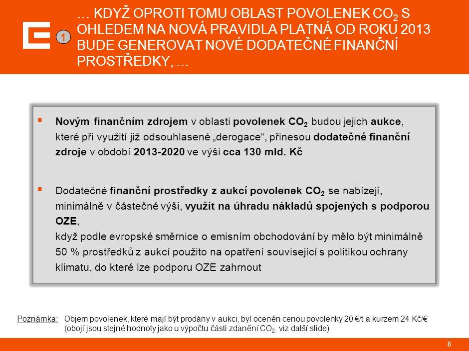 """8 … KDYŽ OPROTI TOMU OBLAST POVOLENEK CO 2 S OHLEDEM NA NOVÁ PRAVIDLA PLATNÁ OD ROKU 2013 BUDE GENEROVAT NOVÉ DODATEČNÉ FINANČNÍ PROSTŘEDKY, …  Novým finančním zdrojem v oblasti povolenek CO 2 budou jejich aukce, které při využití již odsouhlasené """"derogace , přinesou dodatečné finanční zdroje v období 2013-2020 ve výši cca 130 mld."""