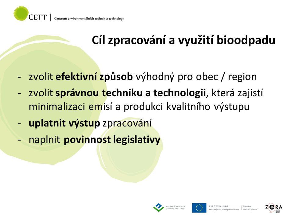 Cíl zpracování a využití bioodpadu -zvolit efektivní způsob výhodný pro obec / region -zvolit správnou techniku a technologii, která zajistí minimalizaci emisí a produkci kvalitního výstupu -uplatnit výstup zpracování -naplnit povinnost legislativy
