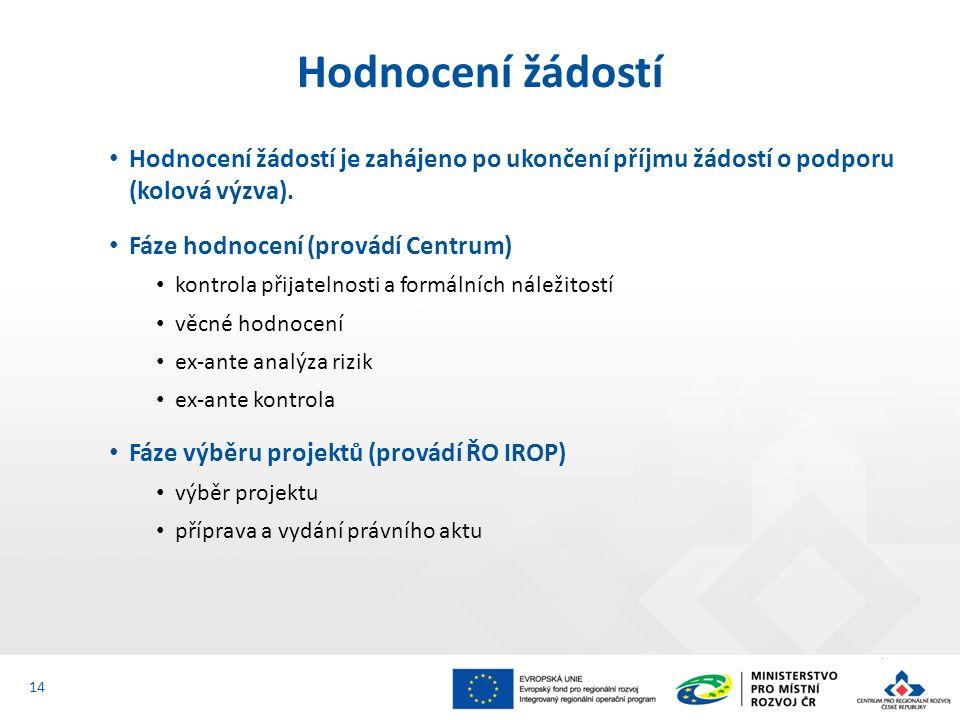 Hodnocení žádostí je zahájeno po ukončení příjmu žádostí o podporu (kolová výzva). Fáze hodnocení (provádí Centrum) kontrola přijatelnosti a formálníc
