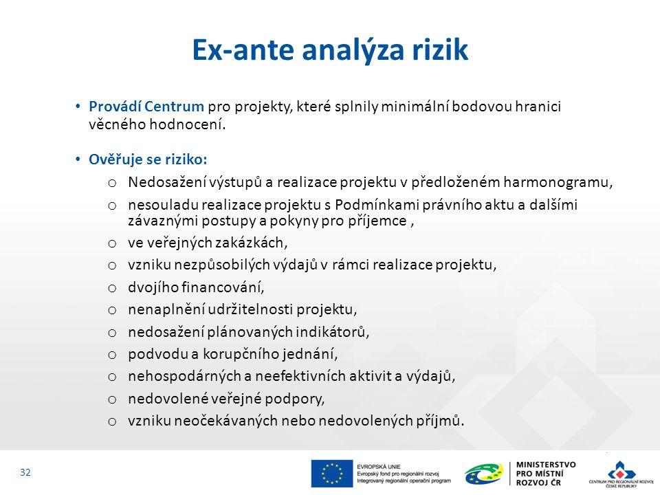 Provádí Centrum pro projekty, které splnily minimální bodovou hranici věcného hodnocení. Ověřuje se riziko: o Nedosažení výstupů a realizace projektu