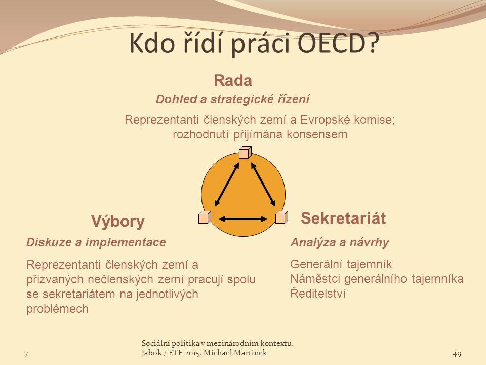Kdo řídí práci OECD? Rada Dohled a strategické řízení Reprezentanti členských zemí a Evropské komise; rozhodnutí přijímána konsensem Výbory Diskuze a