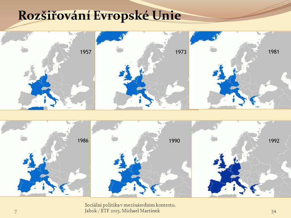 Rozšiřování Evropské Unie 7 Sociální politika v mezinárodním kontextu. Jabok / ETF 2015. Michael Martinek54