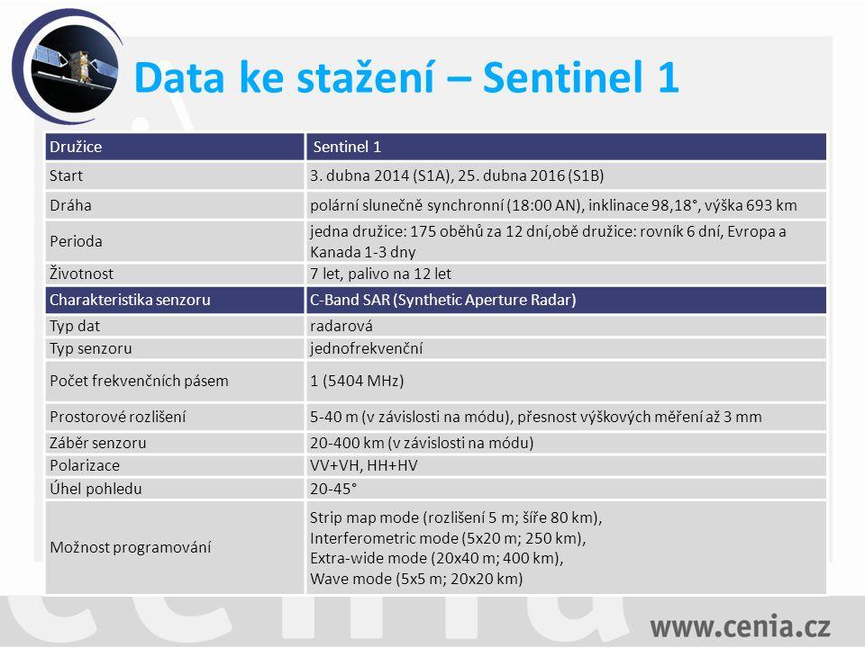 Data ke stažení – Sentinel 1 Družice Sentinel 1 Start3.