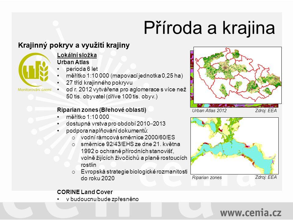 Příroda a krajina Krajinný pokryv a využití krajiny Lokální složka Urban Atlas perioda 6 let měřítko 1:10 000 (mapovací jednotka 0,25 ha) 27 tříd krajinného pokryvu od r.