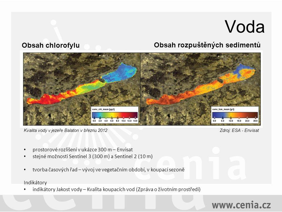 Voda Zdroj: ESA - Envisat Obsah chlorofylu Obsah rozpuštěných sedimentů Kvalita vody v jezeře Balaton v březnu 2012 prostorové rozlišení v ukázce 300 m – Envisat stejné možnosti Sentinel 3 (300 m) a Sentinel 2 (10 m) tvorba časových řad – vývoj ve vegetačním období, v koupací sezoně Indikátory indikátory Jakost vody – Kvalita koupacích vod (Zpráva o životním prostředí)
