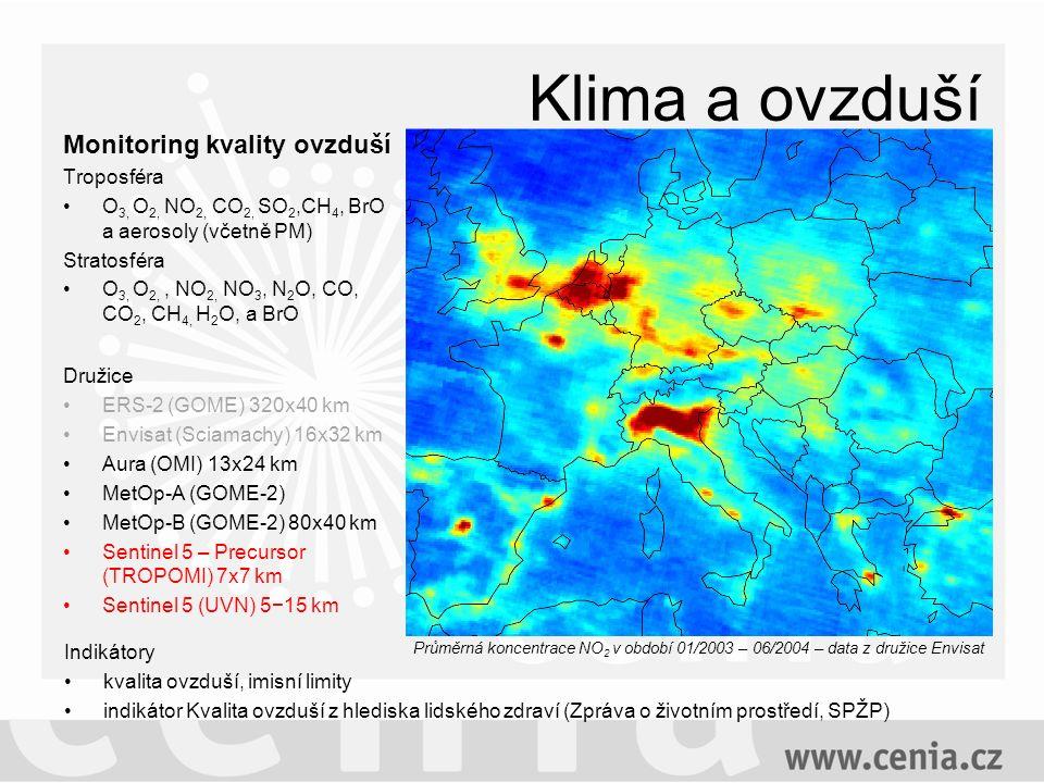 Klima a ovzduší Monitoring kvality ovzduší Troposféra O 3, O 2, NO 2, CO 2, SO 2,CH 4, BrO a aerosoly (včetně PM) Stratosféra O 3, O 2,, NO 2, NO 3, N 2 O, CO, CO 2, CH 4, H 2 O, a BrO Družice ERS-2 (GOME) 320x40 km Envisat (Sciamachy) 16x32 km Aura (OMI) 13x24 km MetOp-A (GOME-2) MetOp-B (GOME-2) 80x40 km Sentinel 5 – Precursor (TROPOMI) 7x7 km Sentinel 5 (UVN) 5−15 km Průměrná koncentrace NO 2 v období 01/2003 – 06/2004 – data z družice Envisat Indikátory kvalita ovzduší, imisní limity indikátor Kvalita ovzduší z hlediska lidského zdraví (Zpráva o životním prostředí, SPŽP)