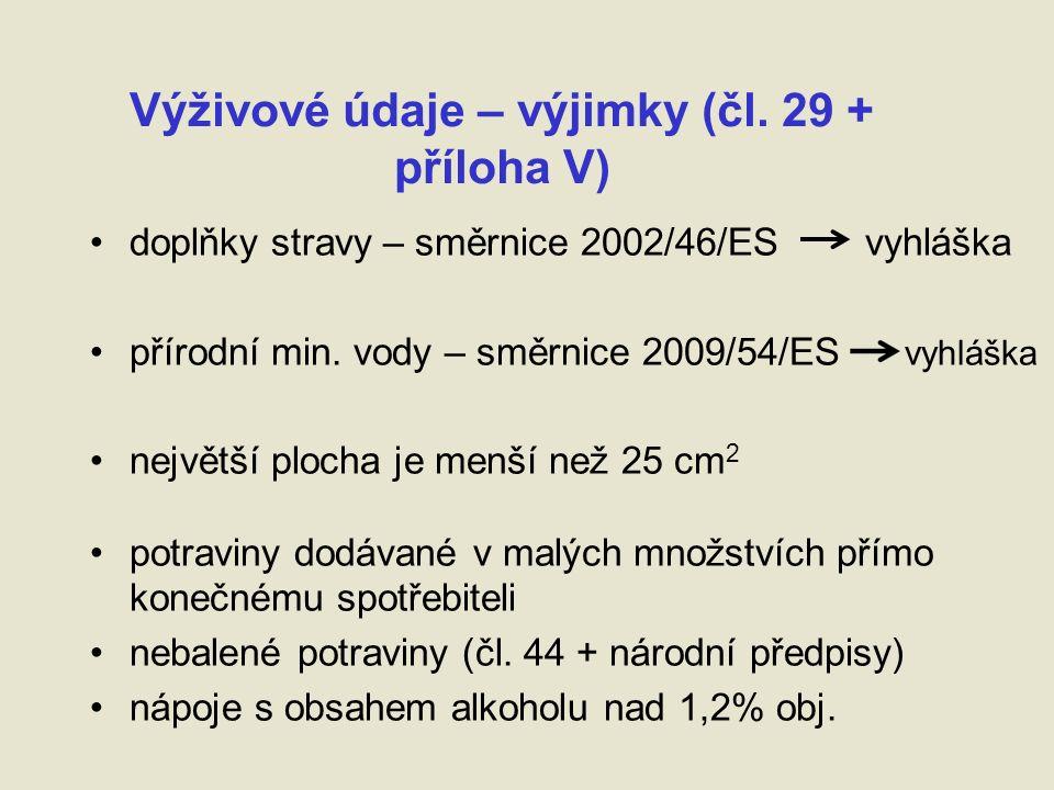 Výživové údaje – výjimky (čl.