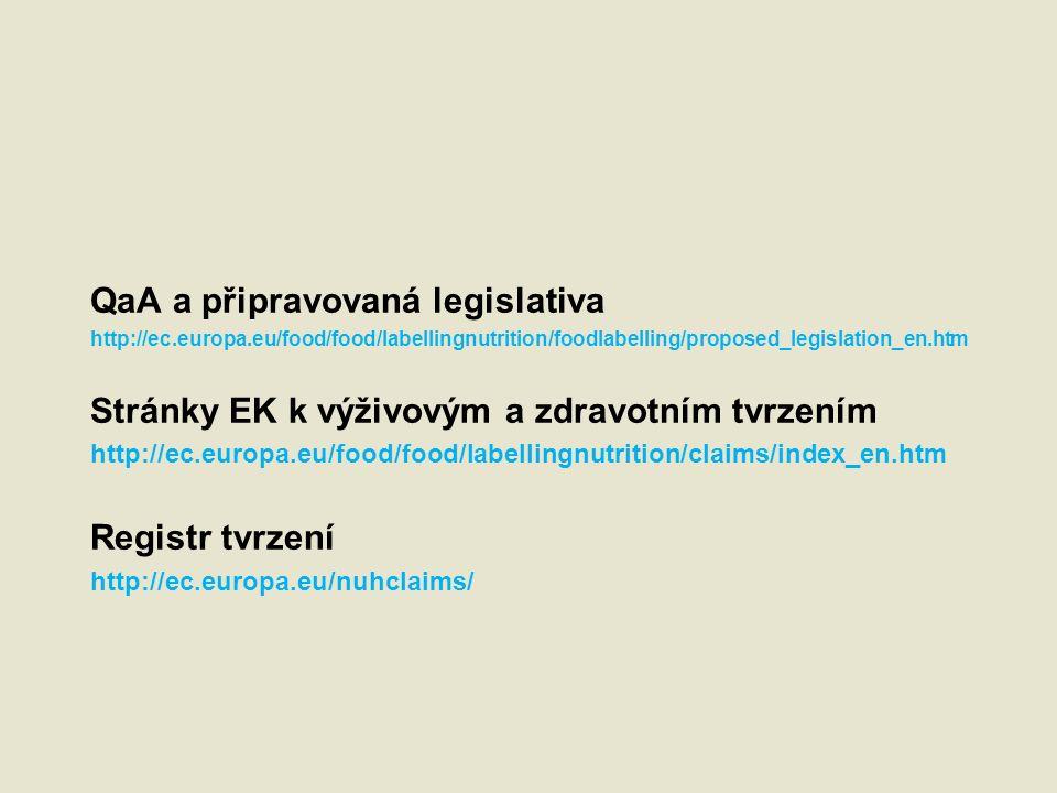 QaA a připravovaná legislativa http://ec.europa.eu/food/food/labellingnutrition/foodlabelling/proposed_legislation_en.htm Stránky EK k výživovým a zdravotním tvrzením http://ec.europa.eu/food/food/labellingnutrition/claims/index_en.htm Registr tvrzení http://ec.europa.eu/nuhclaims/