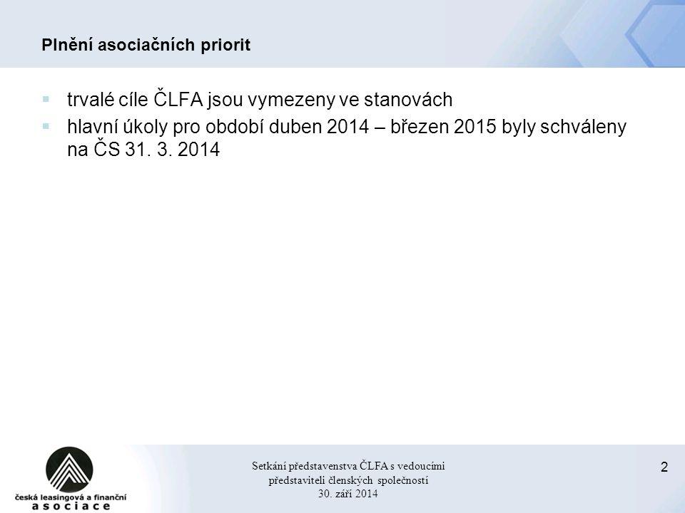 13 Setkání představenstva ČLFA s vedoucími představiteli členských společností 30.