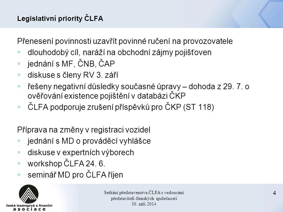 15 Setkání představenstva ČLFA s vedoucími představiteli členských společností 30.