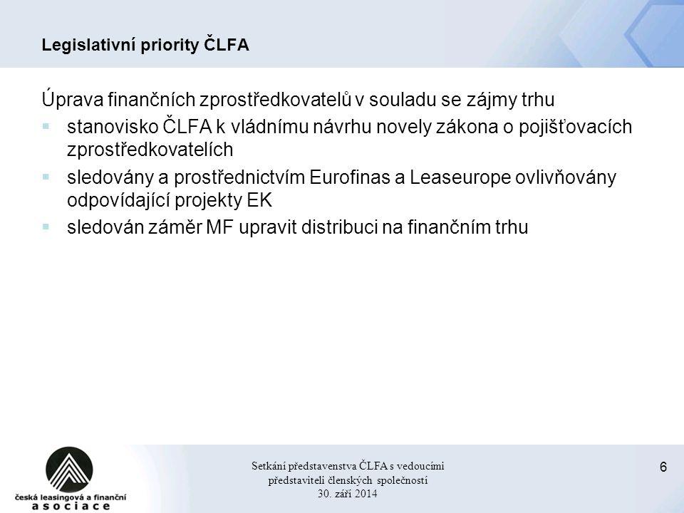 6 Setkání představenstva ČLFA s vedoucími představiteli členských společností 30.