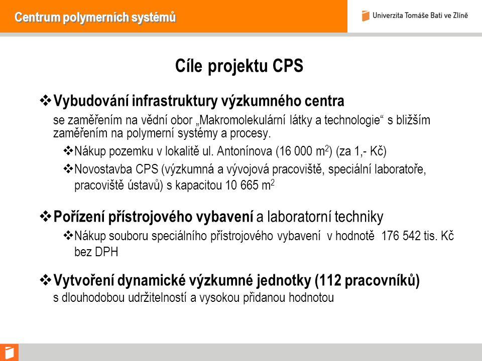 """Cíle projektu CPS  Vybudování infrastruktury výzkumného centra se zaměřením na vědní obor """"Makromolekulární látky a technologie s bližším zaměřením na polymerní systémy a procesy."""