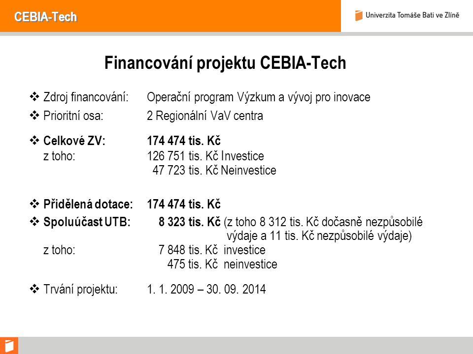 CEBIA-Tech Financování projektu CEBIA-Tech  Zdroj financování:Operační program Výzkum a vývoj pro inovace  Prioritní osa:2 Regionální VaV centra  Celkové ZV:174 474 tis.