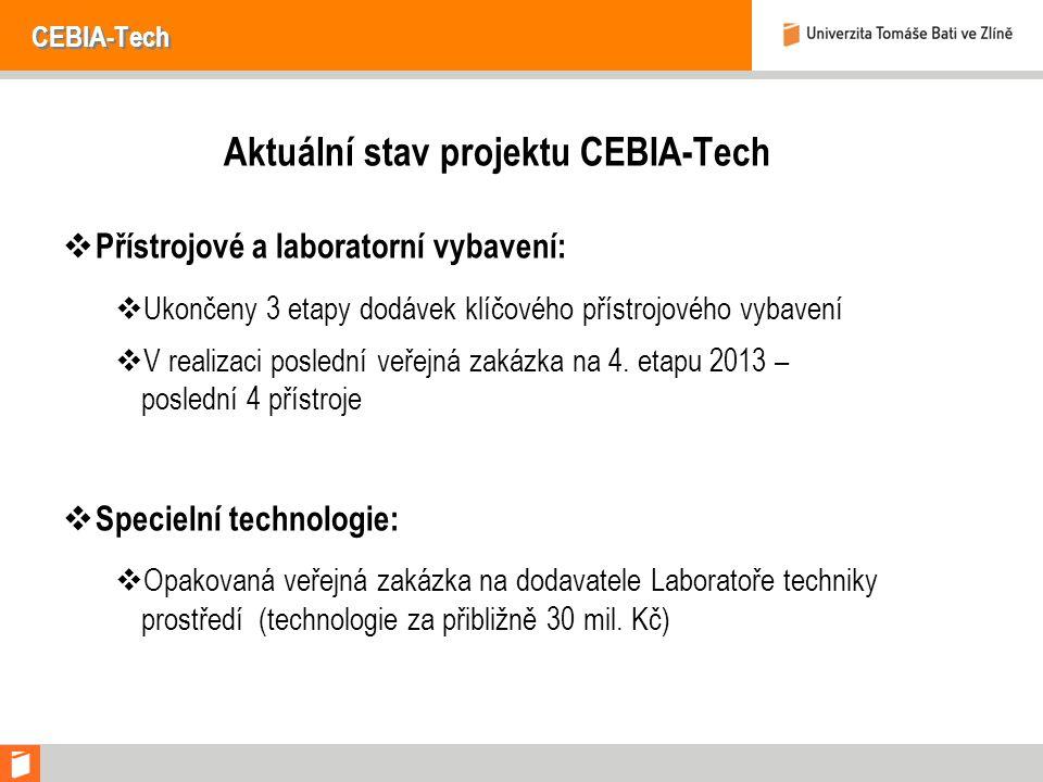 CEBIA-Tech Aktuální stav projektu CEBIA-Tech  Přístrojové a laboratorní vybavení:  Ukončeny 3 etapy dodávek klíčového přístrojového vybavení  V realizaci poslední veřejná zakázka na 4.
