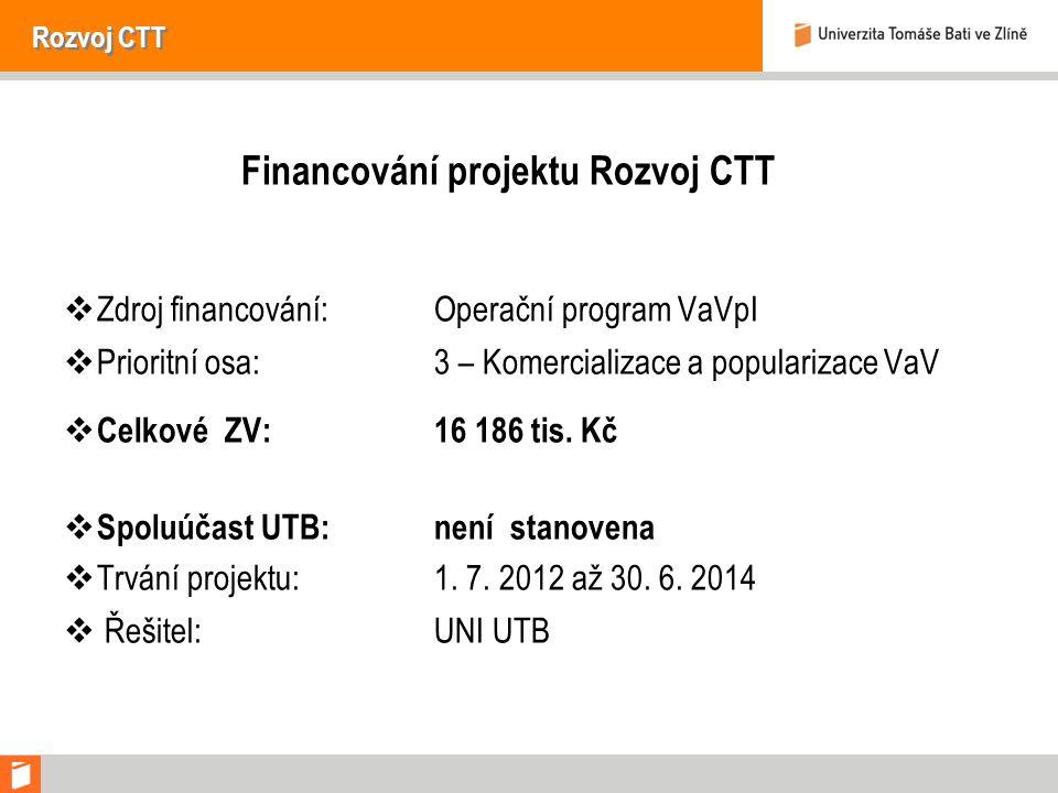 Rozvoj CTT Financování projektu Rozvoj CTT  Zdroj financování: Operační program VaVpI  Prioritní osa: 3 – Komercializace a popularizace VaV  Celkové ZV: 16 186 tis.