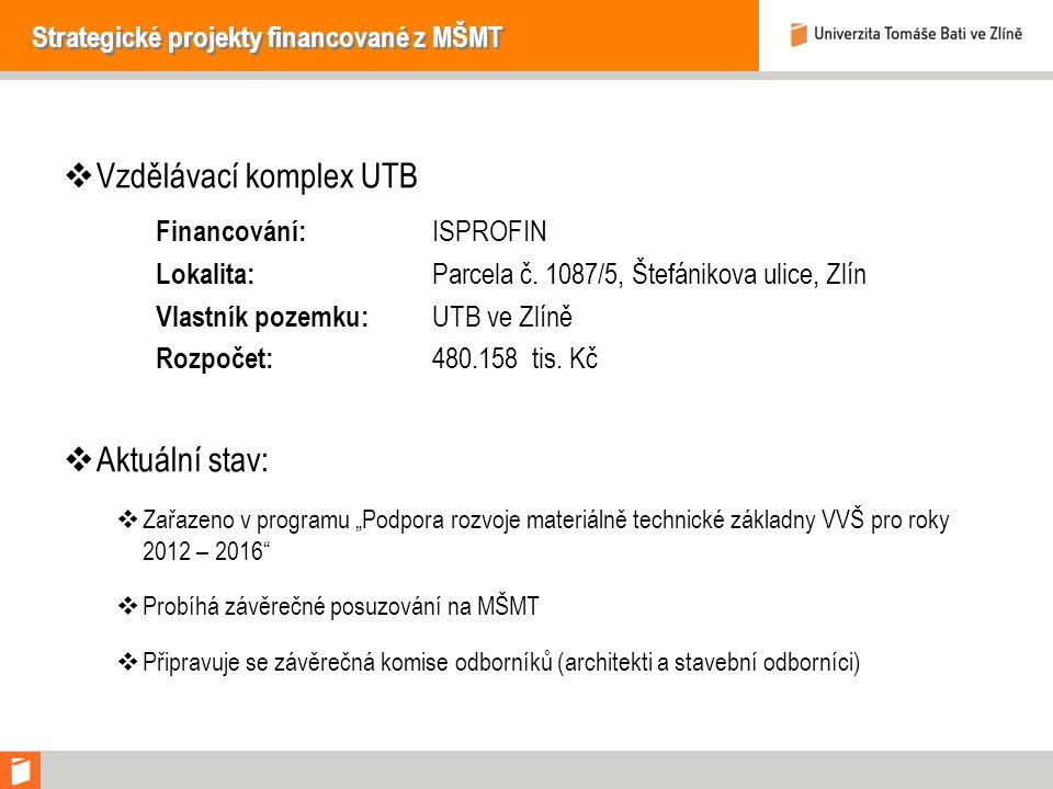 Strategické projekty financované z MŠMT  Vzdělávací komplex UTB Financování: ISPROFIN Lokalita: Parcela č.