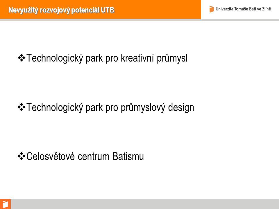 Nevyužitý rozvojový potenciál UTB  Technologický park pro kreativní průmysl  Technologický park pro průmyslový design  Celosvětové centrum Batismu