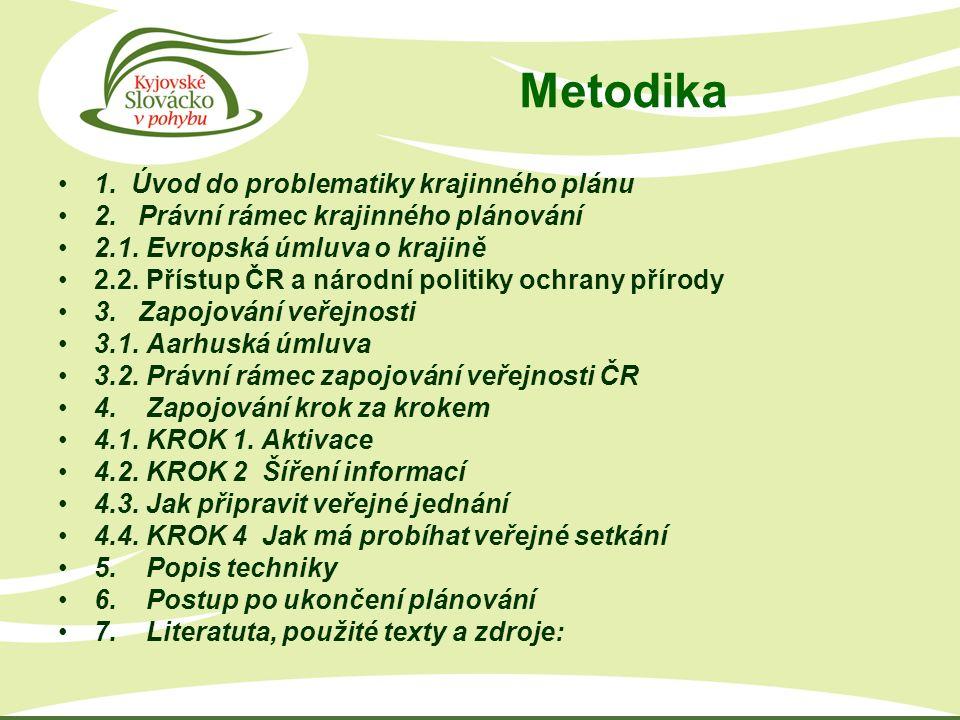 Metodika 1. Úvod do problematiky krajinného plánu 2.