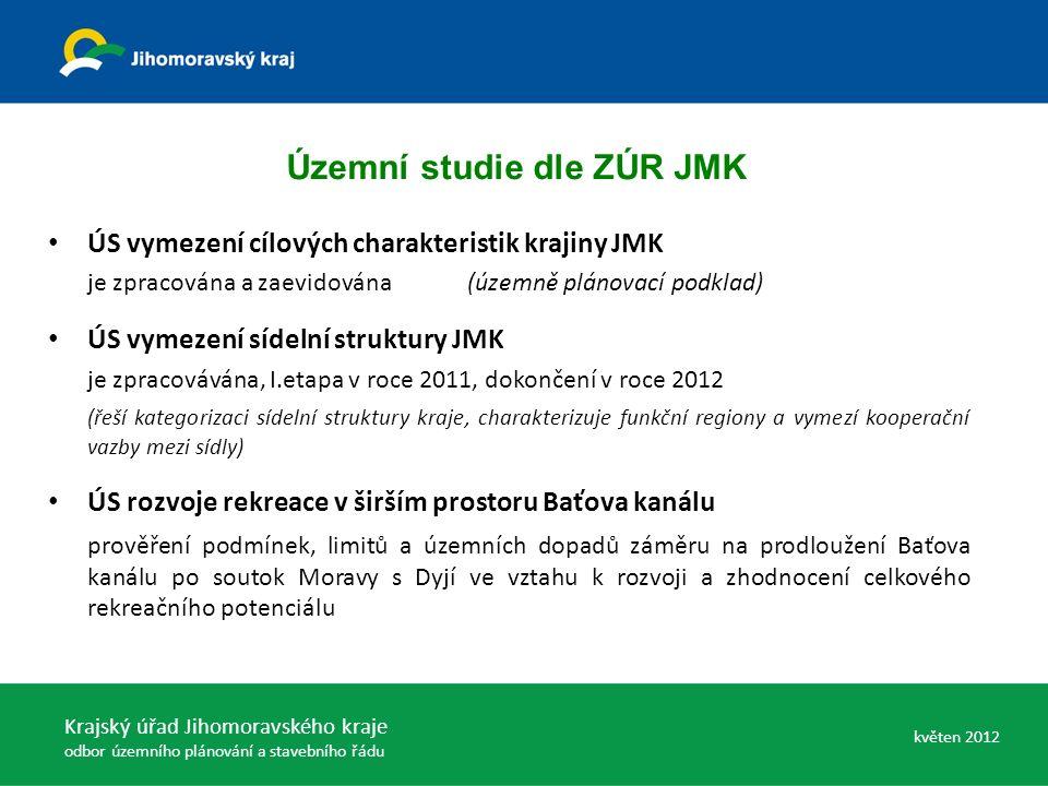 ÚS vymezení cílových charakteristik krajiny JMK je zpracována a zaevidována (územně plánovací podklad) ÚS vymezení sídelní struktury JMK je zpracovávána, I.etapa v roce 2011, dokončení v roce 2012 (řeší kategorizaci sídelní struktury kraje, charakterizuje funkční regiony a vymezí kooperační vazby mezi sídly) ÚS rozvoje rekreace v širším prostoru Baťova kanálu prověření podmínek, limitů a územních dopadů záměru na prodloužení Baťova kanálu po soutok Moravy s Dyjí ve vztahu k rozvoji a zhodnocení celkového rekreačního potenciálu Územní studie dle ZÚR JMK Krajský úřad Jihomoravského kraje odbor územního plánování a stavebního řádu květen 2012