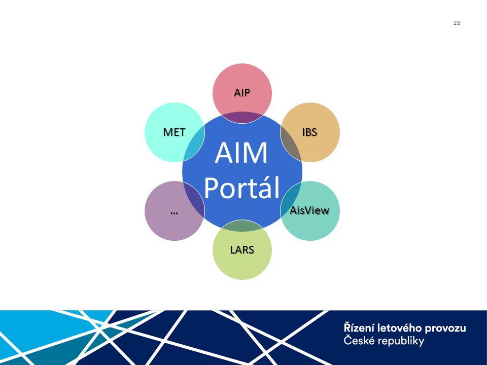 28 AIM Portál AIP IBS AisView LARS … MET