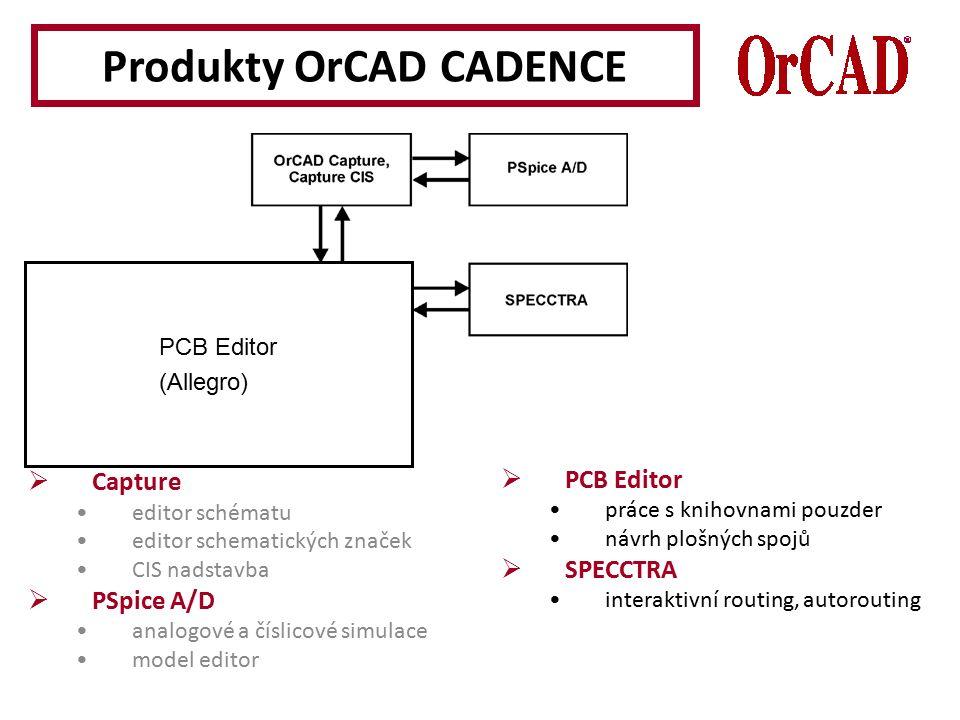  Capture editor schématu editor schematických značek CIS nadstavba  PSpice A/D analogové a číslicové simulace model editor  PCB Editor práce s knihovnami pouzder návrh plošných spojů  SPECCTRA interaktivní routing, autorouting Produkty OrCAD CADENCE PCB Editor (Allegro)