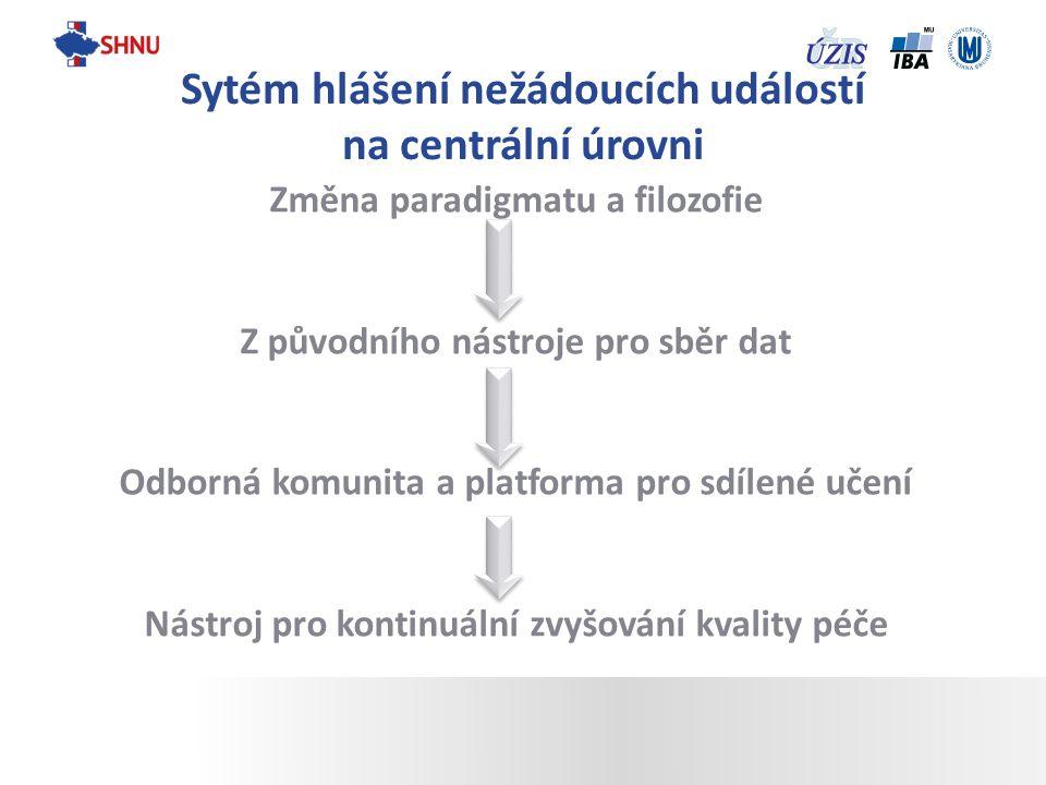 2 základní postupy Vyplnění formuláře v CUV Oprávněná osoba v daném PZS PREFEROVANÝ ZPŮSOB LZE odevzdat pouze exportovaná data v xls.