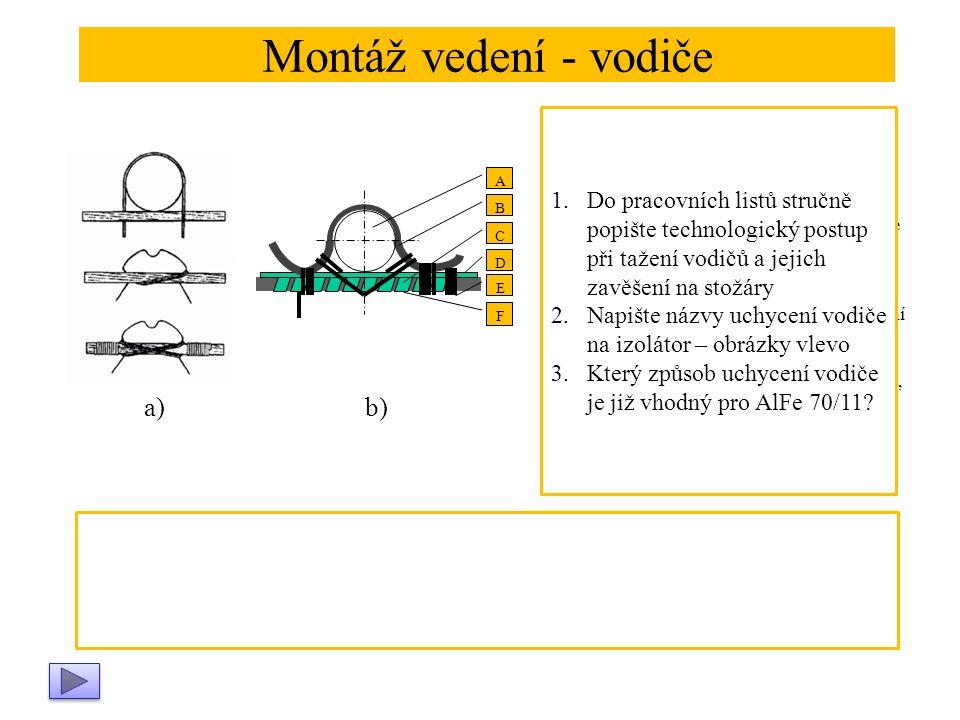 Montáž vedení - vodiče Dvojitý křížový vaz se používá jako průběžný vaz na vodičích AlFe 25/4 a 42/7.
