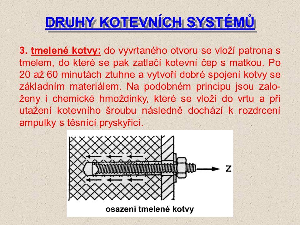 DRUHY KOTEVNÍCH SYSTÉMŮ 2.
