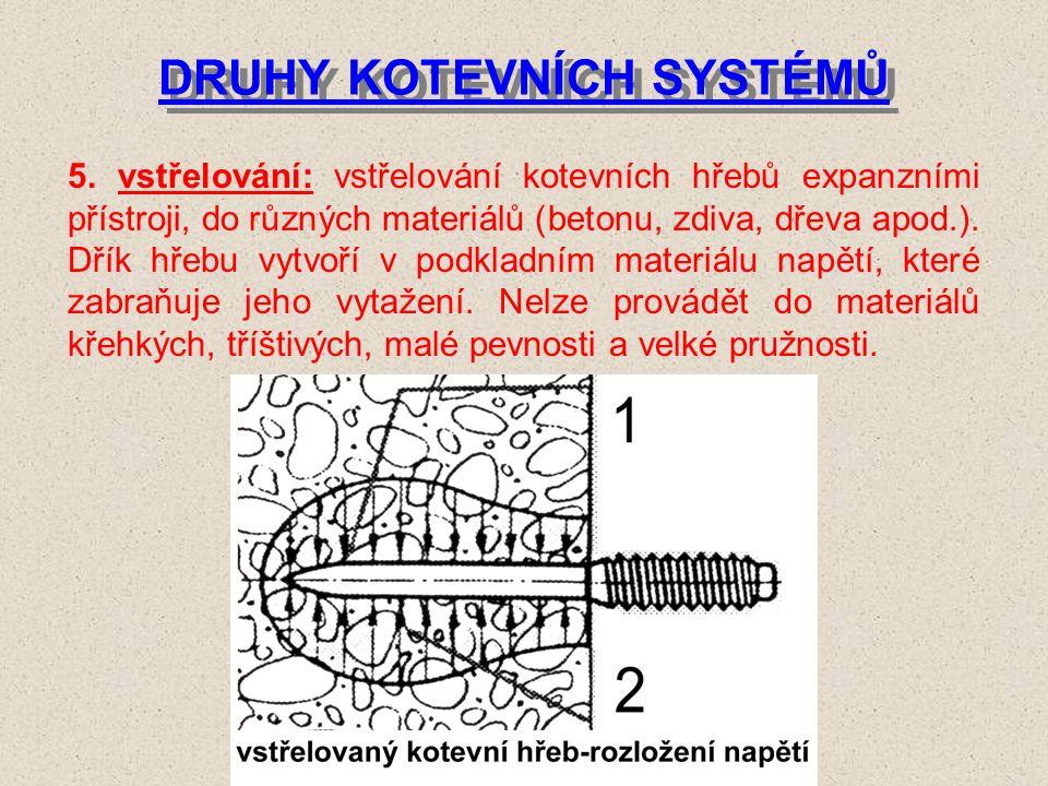 DRUHY KOTEVNÍCH SYSTÉMŮ 4. injekční technika: pro duté a málo pevné materiály.