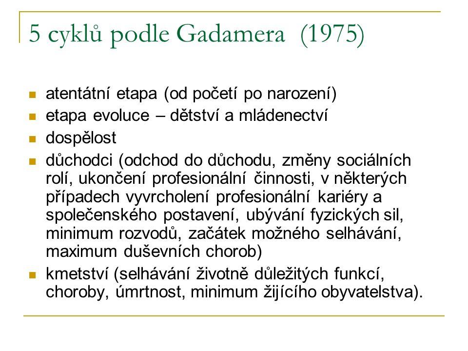 5 cyklů podle Gadamera (1975) atentátní etapa (od početí po narození) etapa evoluce – dětství a mládenectví dospělost důchodci (odchod do důchodu, změ