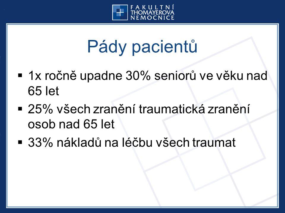 Pády pacientů  1x ročně upadne 30% seniorů ve věku nad 65 let  25% všech zranění traumatická zranění osob nad 65 let  33% nákladů na léčbu všech tr