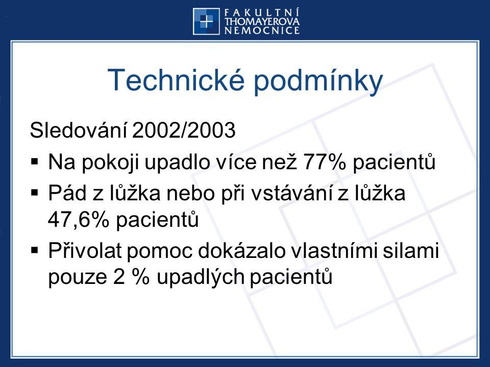 Technické podmínky Sledování 2002/2003  Na pokoji upadlo více než 77% pacientů  Pád z lůžka nebo při vstávání z lůžka 47,6% pacientů  Přivolat pomoc dokázalo vlastními silami pouze 2 % upadlých pacientů