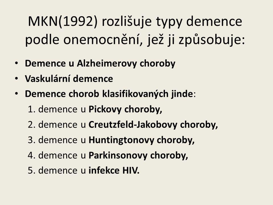 MKN(1992) rozlišuje typy demence podle onemocnění, jež ji způsobuje: Demence u Alzheimerovy choroby Vaskulární demence Demence chorob klasifikovaných jinde: 1.