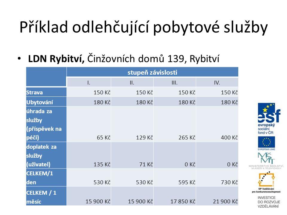 Příklad odlehčující pobytové služby LDN Rybitví, Činžovních domů 139, Rybitví stupeň závislosti I.II.III.IV.