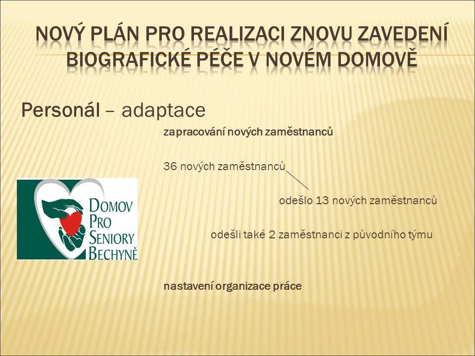 """Projektové oddělení """"Re-VITAL Plán na rok 2016"""