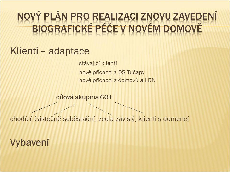 DĚKUJEME ZA POZORNOST www.ddbechyne.cz Facebook /domov pro seniory bechyne