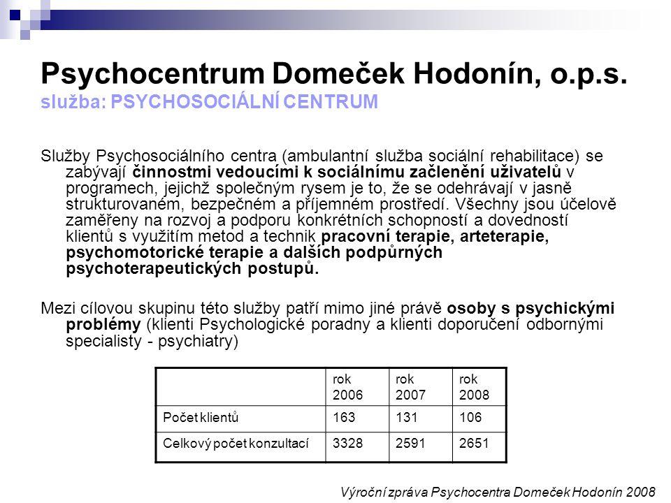 Psychocentrum Domeček Hodonín, o.p.s. služba: PSYCHOSOCIÁLNÍ CENTRUM Služby Psychosociálního centra (ambulantní služba sociální rehabilitace) se zabýv
