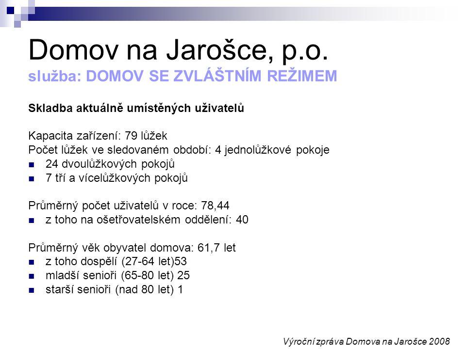 Domov na Jarošce, p.o. služba: DOMOV SE ZVLÁŠTNÍM REŽIMEM Skladba aktuálně umístěných uživatelů Kapacita zařízení: 79 lůžek Počet lůžek ve sledovaném