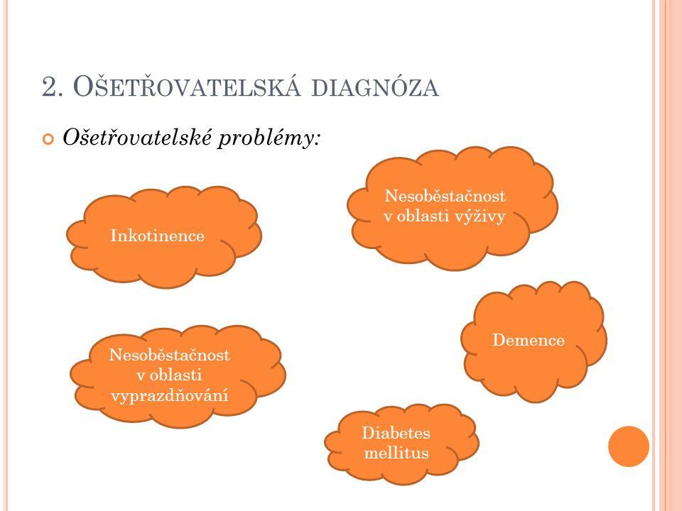 2. O ŠETŘOVATELSKÁ DIAGNÓZA Ošetřovatelské problémy: Inkotinence Nesoběstačnost v oblasti výživy Demence Nesoběstačnost v oblasti vyprazdňování Diabet
